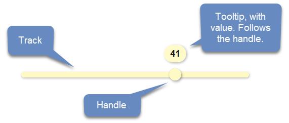 JavaScript: How to create a custom range slider using bootstrap